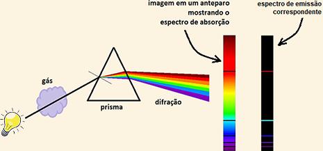 A Estrutura Da Luz E A Interação Luz Matéria Página 6